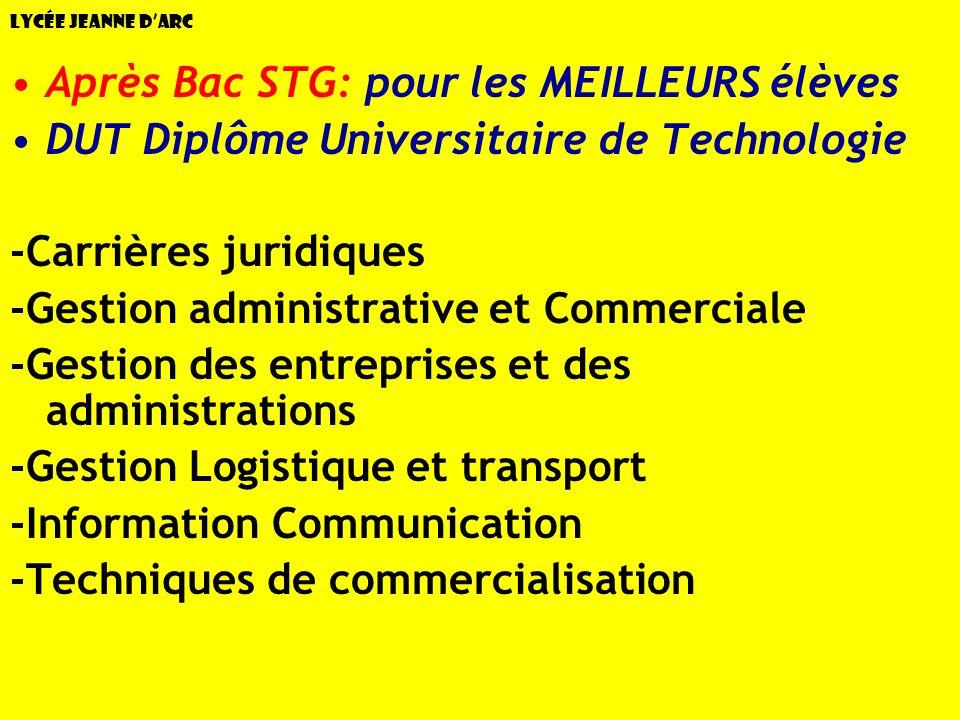 Lycée Jeanne dArc Après Bac STG: pour les MEILLEURS élèves DUT Diplôme Universitaire de Technologie -Carrières juridiques -Gestion administrative et C