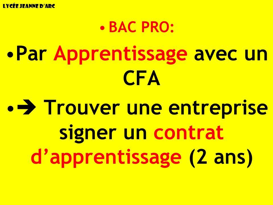 Lycée Jeanne dArc BAC PRO: Par Apprentissage avec un CFA Trouver une entreprise signer un contrat dapprentissage (2 ans)