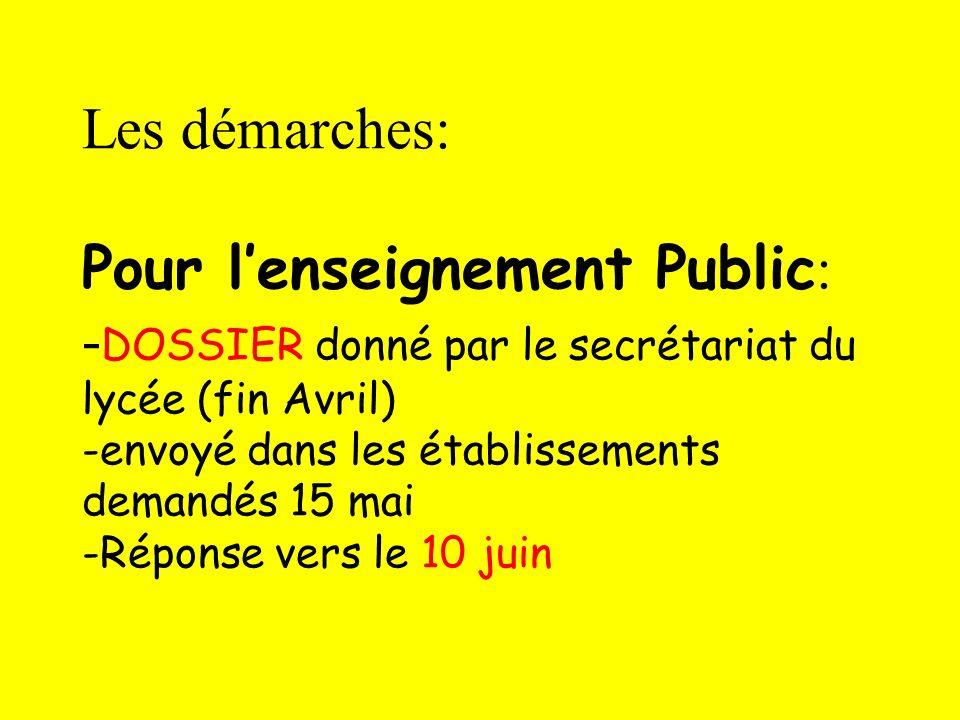 Les démarches: Pour lenseignement Public : - DOSSIER donné par le secrétariat du lycée (fin Avril) -envoyé dans les établissements demandés 15 mai -Ré