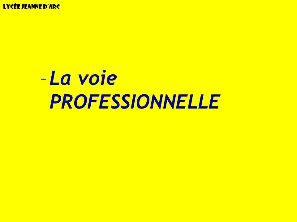 Lycée Jeanne dArc –La voie PROFESSIONNELLE