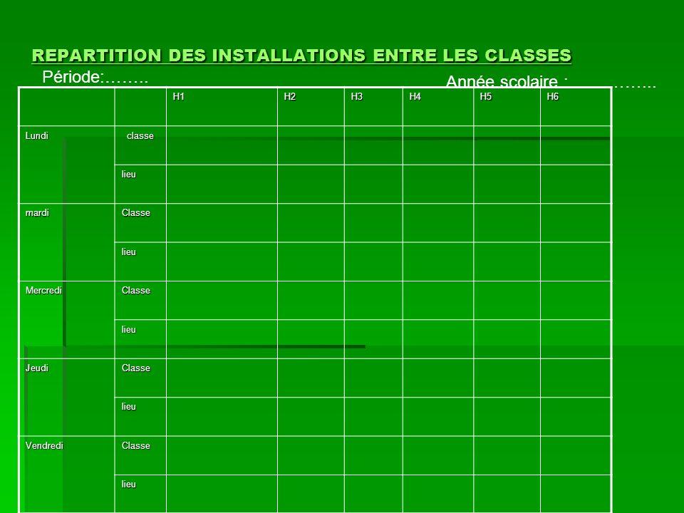 REPARTITION DES INSTALLATIONS ENTRE LES CLASSES REPARTITION DES INSTALLATIONS ENTRE LES CLASSES Période:…….. Année scolaire : …………... H1H2H3H4H5H6 Lun