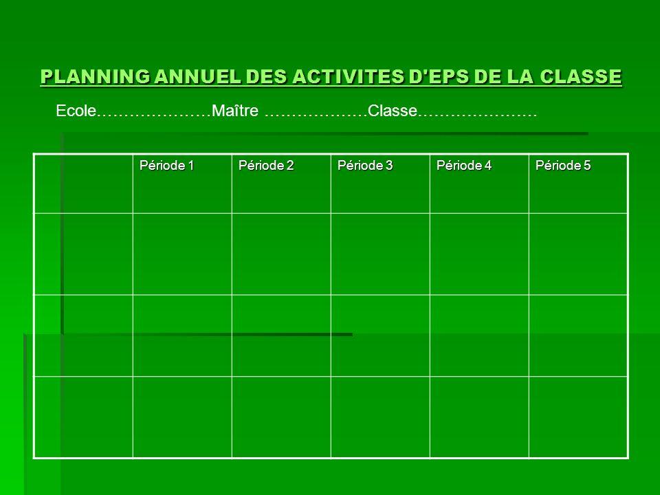 PLANNING ANNUEL DES ACTIVITES D'EPS DE LA CLASSE PLANNING ANNUEL DES ACTIVITES D'EPS DE LA CLASSE Période 1 Période 2 Période 3 Période 4 Période 5 Ec