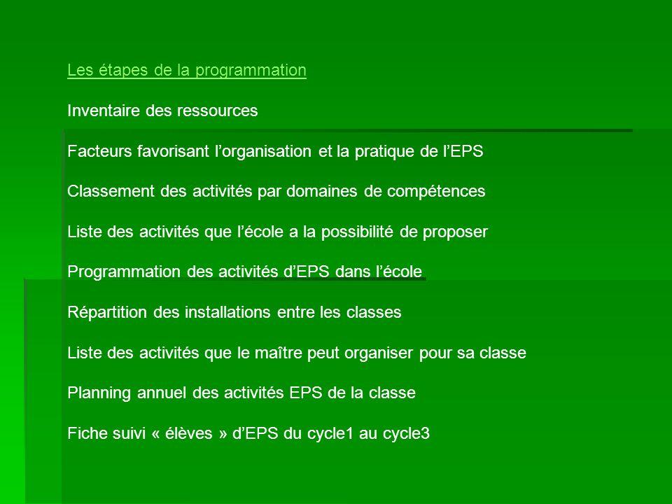 Les étapes de la programmation Inventaire des ressources Facteurs favorisant lorganisation et la pratique de lEPS Classement des activités par domaine