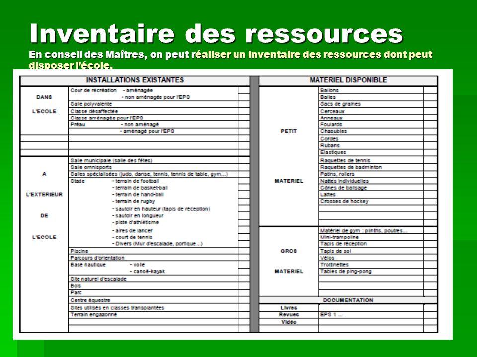 Inventaire des ressources En conseil des Maîtres, on peut réaliser un inventaire des ressources dont peut disposer lécole.
