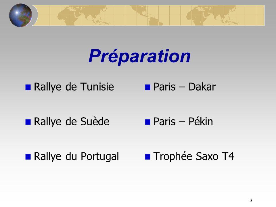 3 Préparation Rallye de Tunisie Rallye de Suède Rallye du Portugal Paris – Dakar Paris – Pékin Trophée Saxo T4