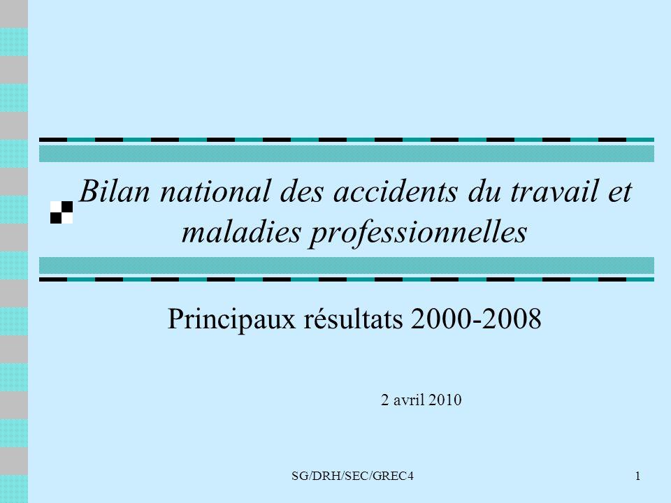 SG/DRH/SEC/GREC41 Bilan national des accidents du travail et maladies professionnelles Principaux résultats 2000-2008 2 avril 2010