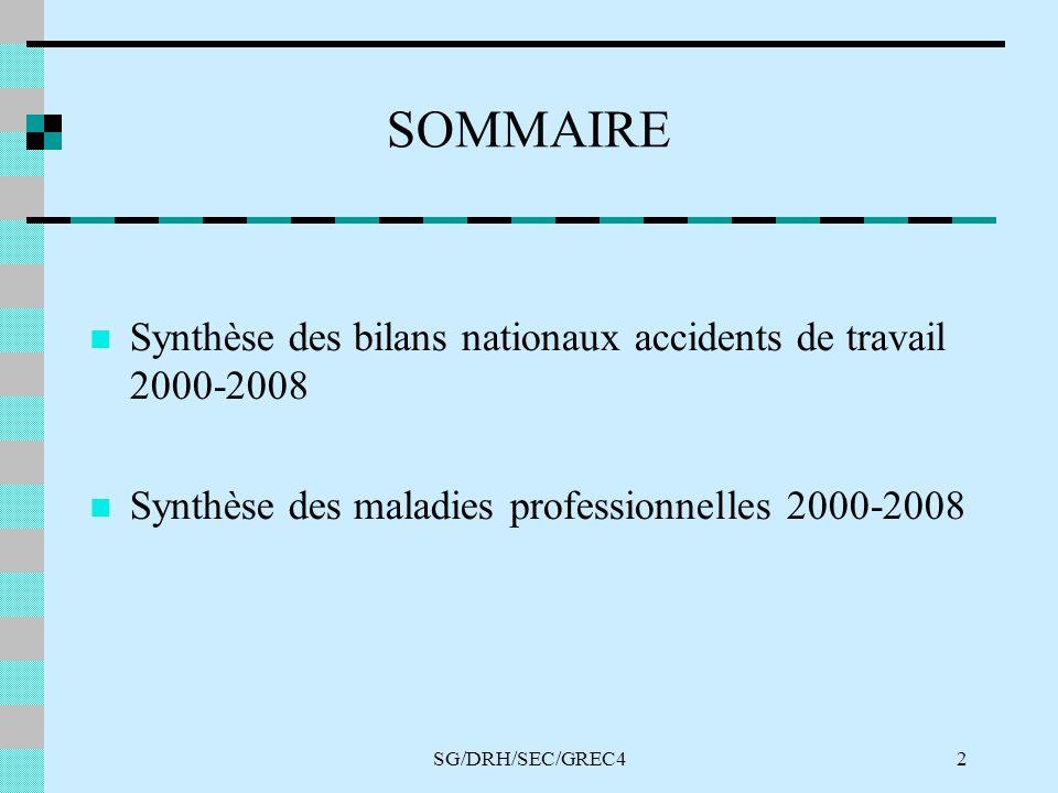 SG/DRH/SEC/GREC42 SOMMAIRE Synthèse des bilans nationaux accidents de travail 2000-2008 Synthèse des maladies professionnelles 2000-2008