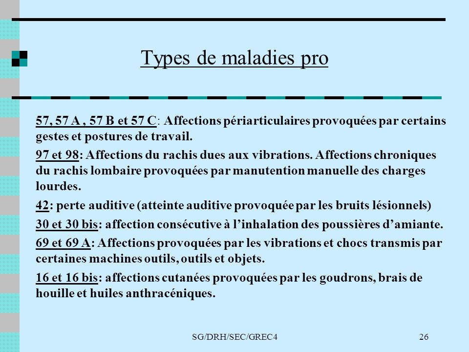 SG/DRH/SEC/GREC426 Types de maladies pro 57, 57 A, 57 B et 57 C: Affections périarticulaires provoquées par certains gestes et postures de travail.