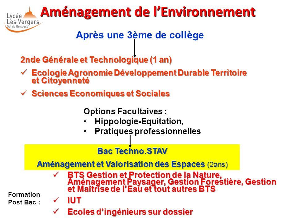 Aménagement de lEnvironnement Aménagement de lEnvironnement Après une 3ème de collège 2nde Générale et Technologique (1 an) Ecologie Agronomie Dévelop