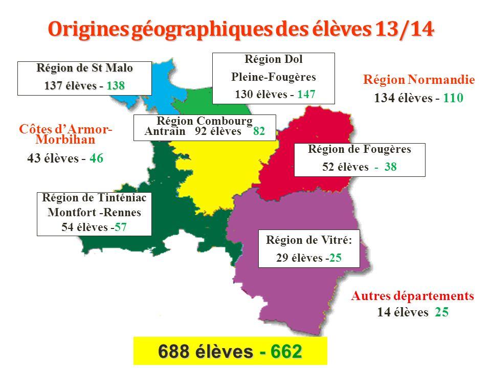 Origines géographiques des élèves 13/14 Origines géographiques des élèves 13/14 Région de St Malo 137 élèves - 138 Région Dol Pleine-Fougères 130 élèv