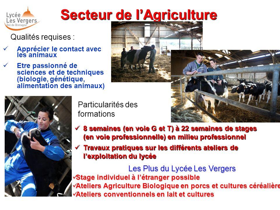 Qualités requises : Secteur de lAgriculture Secteur de lAgriculture Apprécier le contact avec les animaux Etre passionné de sciences et de techniques
