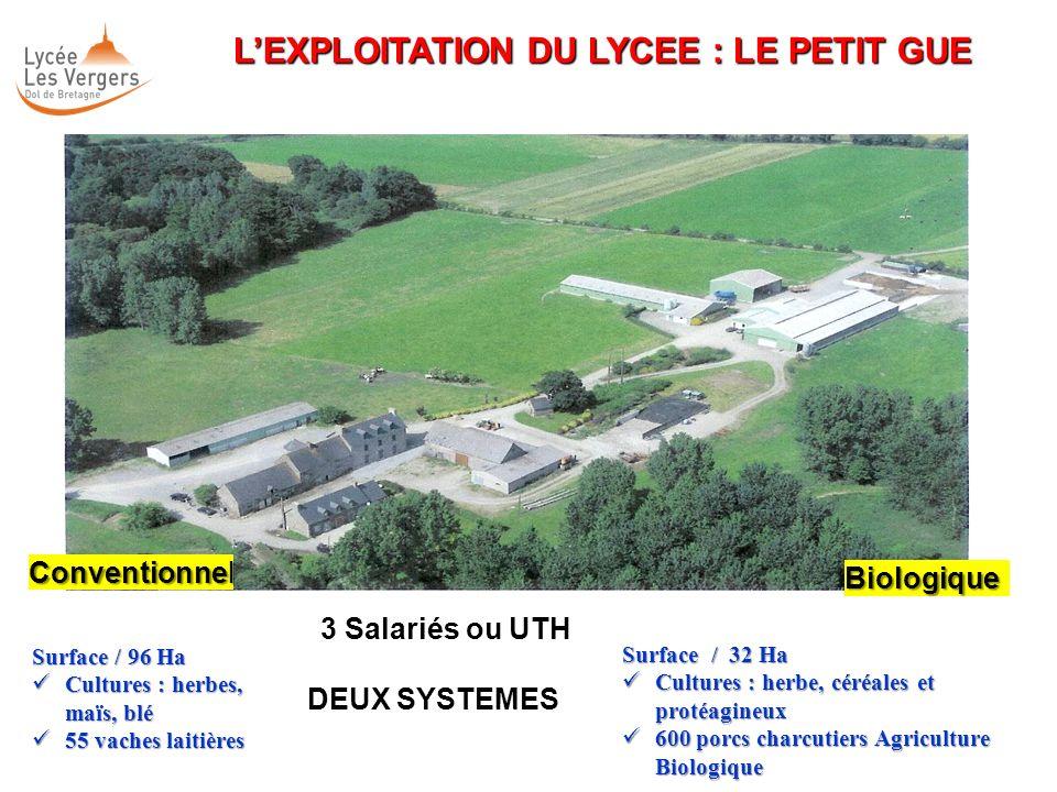 . 3 Salariés ou UTH DEUX SYSTEMES Conventionnel Biologique Surface / 96 Ha Cultures : herbes, maïs, blé Cultures : herbes, maïs, blé 55 vaches laitièr