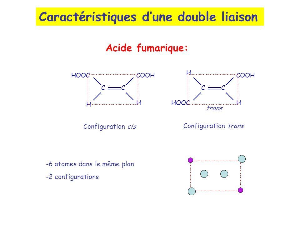Caractéristiques dune double liaison Acide fumarique: CC COOHHOOC H H CC COOH HOOC H H Configuration cis trans Configuration trans -6 atomes dans le m