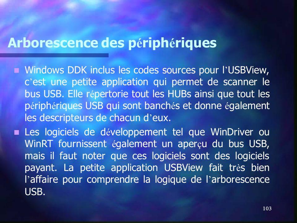 103 Arborescence des p é riph é riques Windows DDK inclus les codes sources pour l USBView, c est une petite application qui permet de scanner le bus