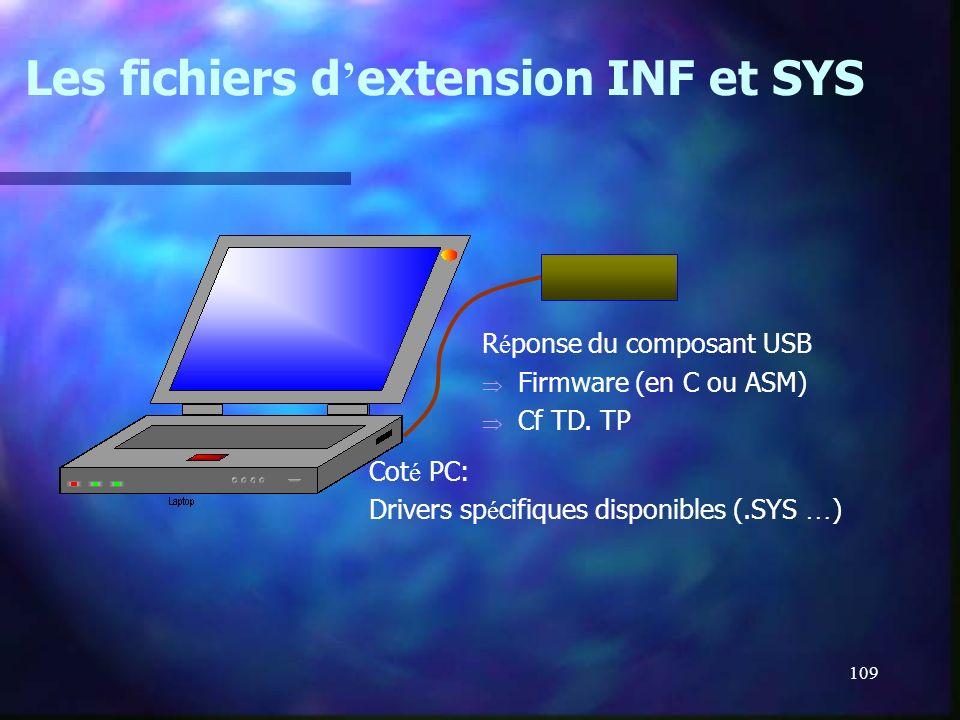 109 Les fichiers d extension INF et SYS Cot é PC: Drivers sp é cifiques disponibles (.SYS … ) R é ponse du composant USB Firmware (en C ou ASM) Cf TD.