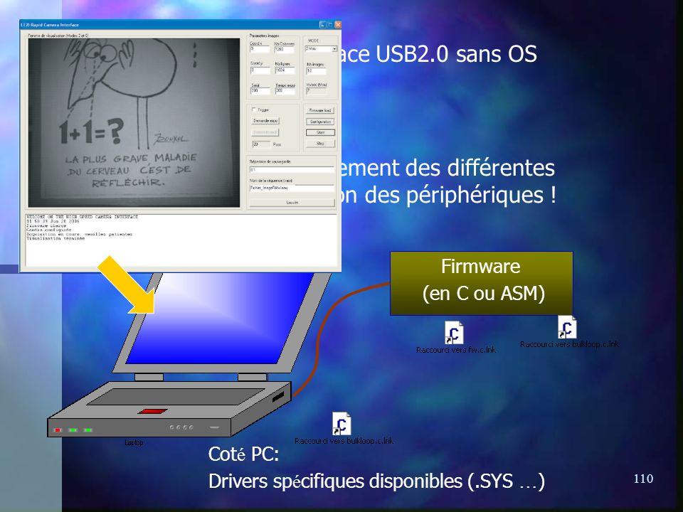 110 Exemple de gestion de linterface USB2.0 sans OS Autre solution: Conception et développement des différentes couches nécessaires à la gestion des p