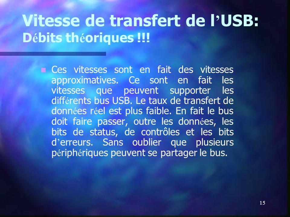 15 Vitesse de transfert de l USB: D é bits th é oriques !!! Ces vitesses sont en fait des vitesses approximatives. Ce sont en fait les vitesses que pe