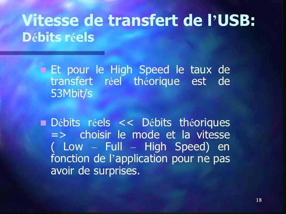 18 Vitesse de transfert de l USB: D é bits r é els Et pour le High Speed le taux de transfert r é el th é orique est de 53Mbit/s D é bits r é els choi