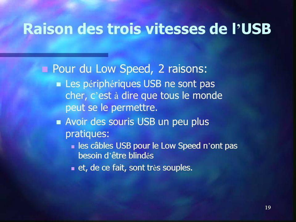 19 Raison des trois vitesses de l USB Pour du Low Speed, 2 raisons: Les p é riph é riques USB ne sont pas cher, c est à dire que tous le monde peut se