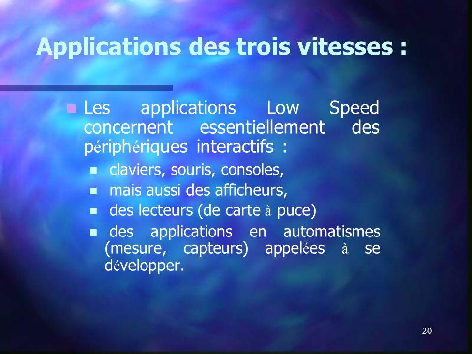 20 Applications des trois vitesses : Les applications Low Speed concernent essentiellement des p é riph é riques interactifs : claviers, souris, conso