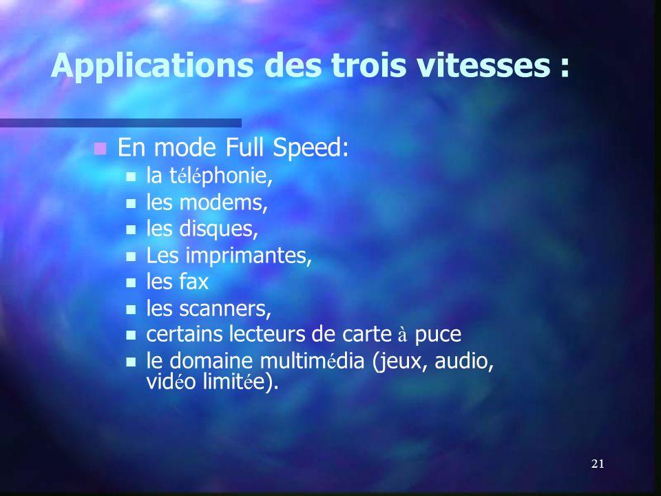 21 Applications des trois vitesses : En mode Full Speed: la t é l é phonie, les modems, les disques, Les imprimantes, les fax les scanners, certains l