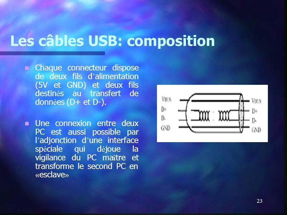 23 Les câbles USB: composition Chaque connecteur dispose de deux fils d alimentation (5V et GND) et deux fils destin é s au transfert de donn é es (D+