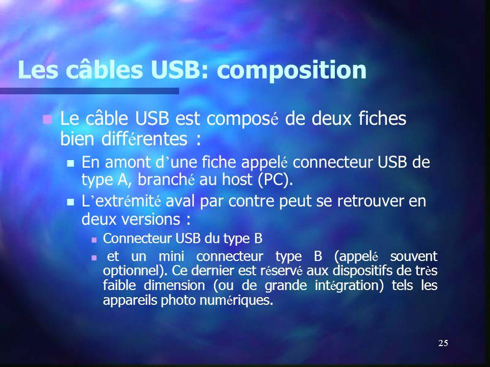 25 Les câbles USB: composition Le câble USB est compos é de deux fiches bien diff é rentes : En amont d une fiche appel é connecteur USB de type A, br
