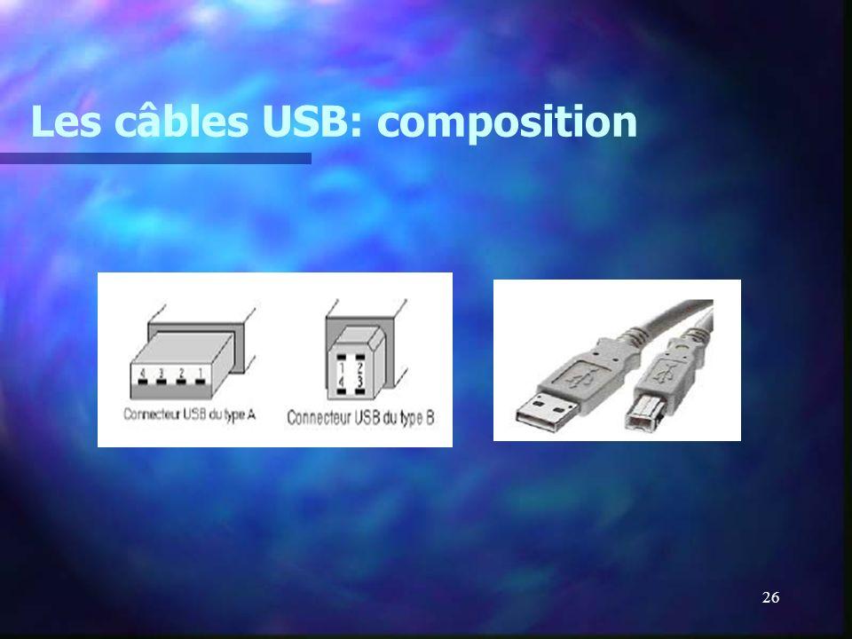 26 Les câbles USB: composition