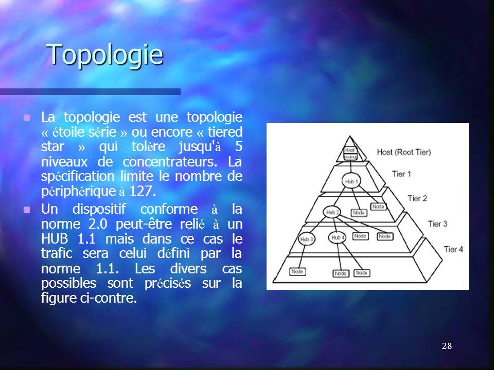 28 Topologie La topologie est une topologie « é toile s é rie » ou encore « tiered star » qui tol è re jusqu' à 5 niveaux de concentrateurs. La sp é c