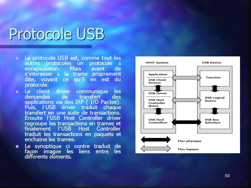30 Protocole USB Le protocole USB est, comme tout les autres protocoles un protocole à encapsulation. Mais avant de s int é resser à la trame propreme