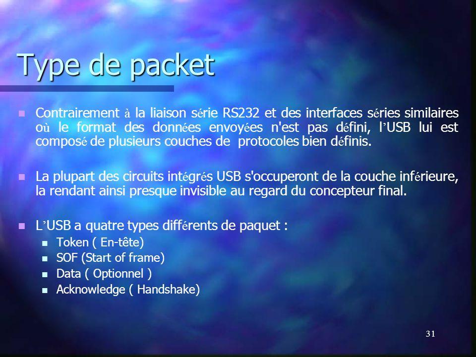31 Type de packet Contrairement à la liaison s é rie RS232 et des interfaces s é ries similaires o ù le format des donn é es envoy é es n'est pas d é