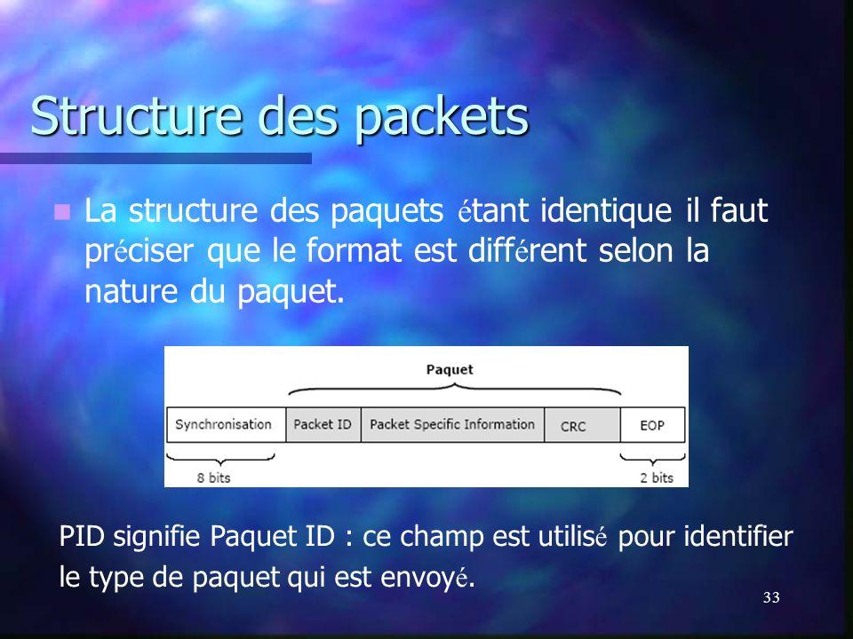 33 Structure des packets La structure des paquets é tant identique il faut pr é ciser que le format est diff é rent selon la nature du paquet. PID sig