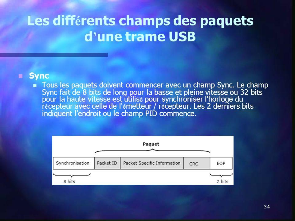 34 Les diff é rents champs des paquets d une trame USB Sync Tous les paquets doivent commencer avec un champ Sync. Le champ Sync fait de 8 bits de lon