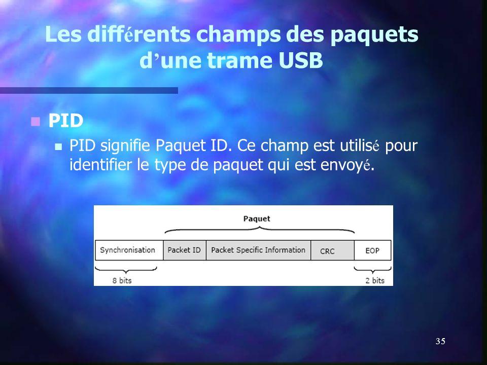 35 Les diff é rents champs des paquets d une trame USB PID PID signifie Paquet ID. Ce champ est utilis é pour identifier le type de paquet qui est env