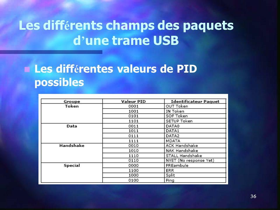 36 Les diff é rents champs des paquets d une trame USB Les diff é rentes valeurs de PID possibles