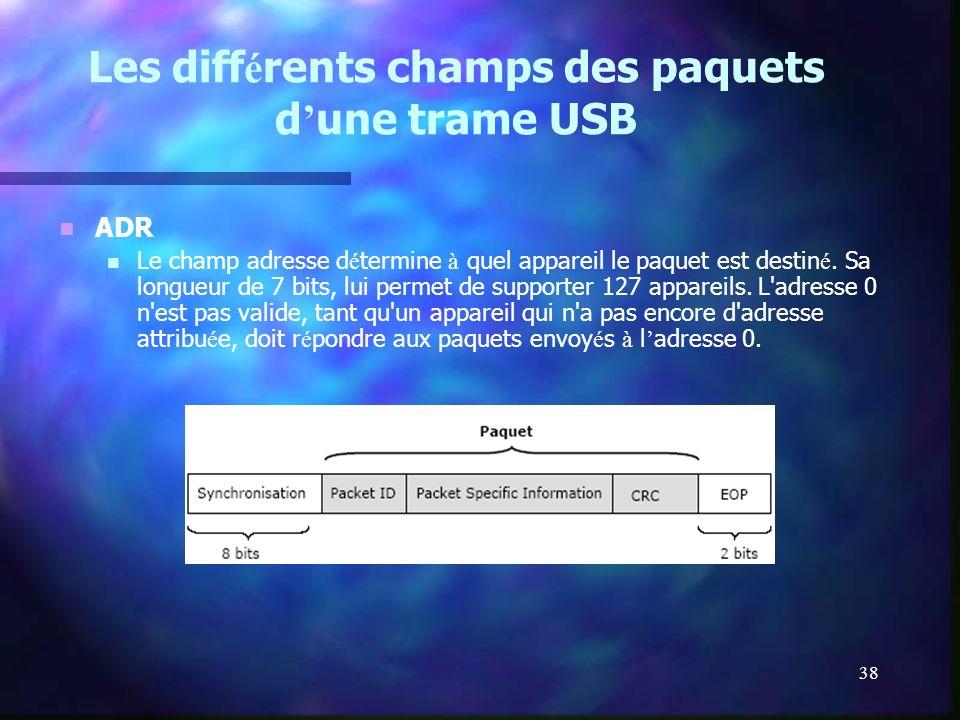 38 Les diff é rents champs des paquets d une trame USB ADR Le champ adresse d é termine à quel appareil le paquet est destin é. Sa longueur de 7 bits,