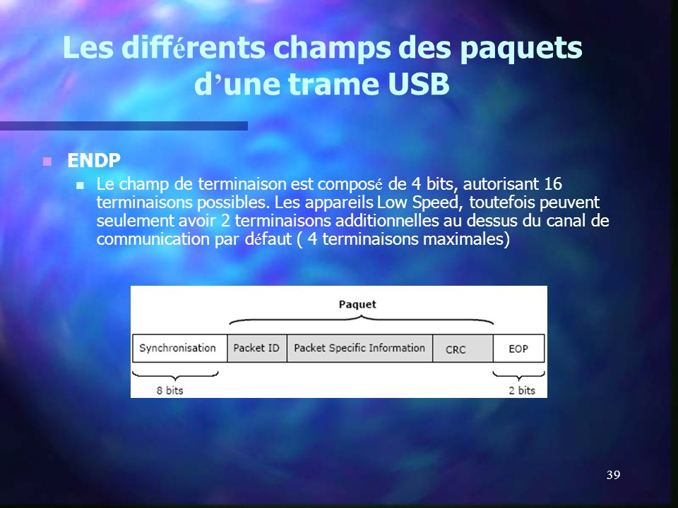 39 Les diff é rents champs des paquets d une trame USB ENDP Le champ de terminaison est compos é de 4 bits, autorisant 16 terminaisons possibles. Les
