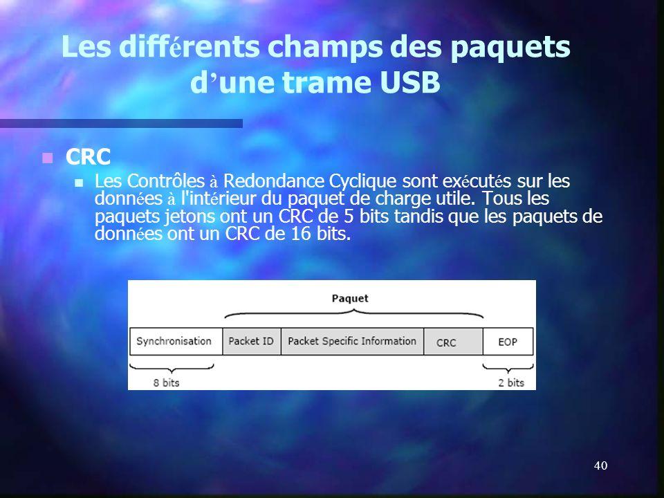 40 Les diff é rents champs des paquets d une trame USB CRC Les Contrôles à Redondance Cyclique sont ex é cut é s sur les donn é es à l'int é rieur du