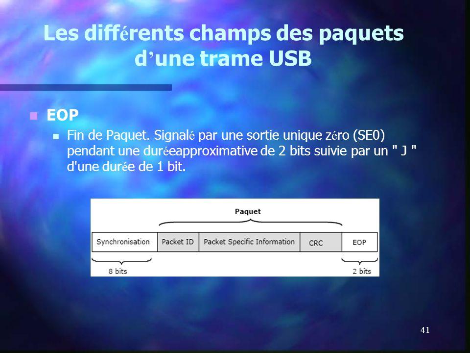 41 Les diff é rents champs des paquets d une trame USB EOP Fin de Paquet. Signal é par une sortie unique z é ro (SE0) pendant une dur é eapproximative