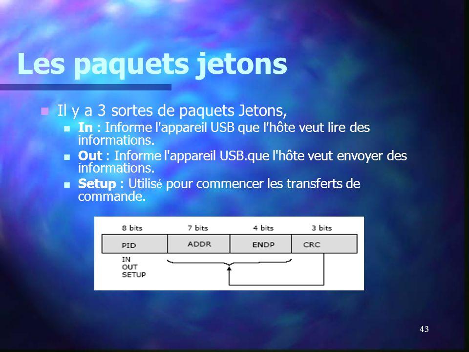 43 Les paquets jetons Il y a 3 sortes de paquets Jetons, In : Informe l'appareil USB que l'hôte veut lire des informations. Out : Informe l'appareil U
