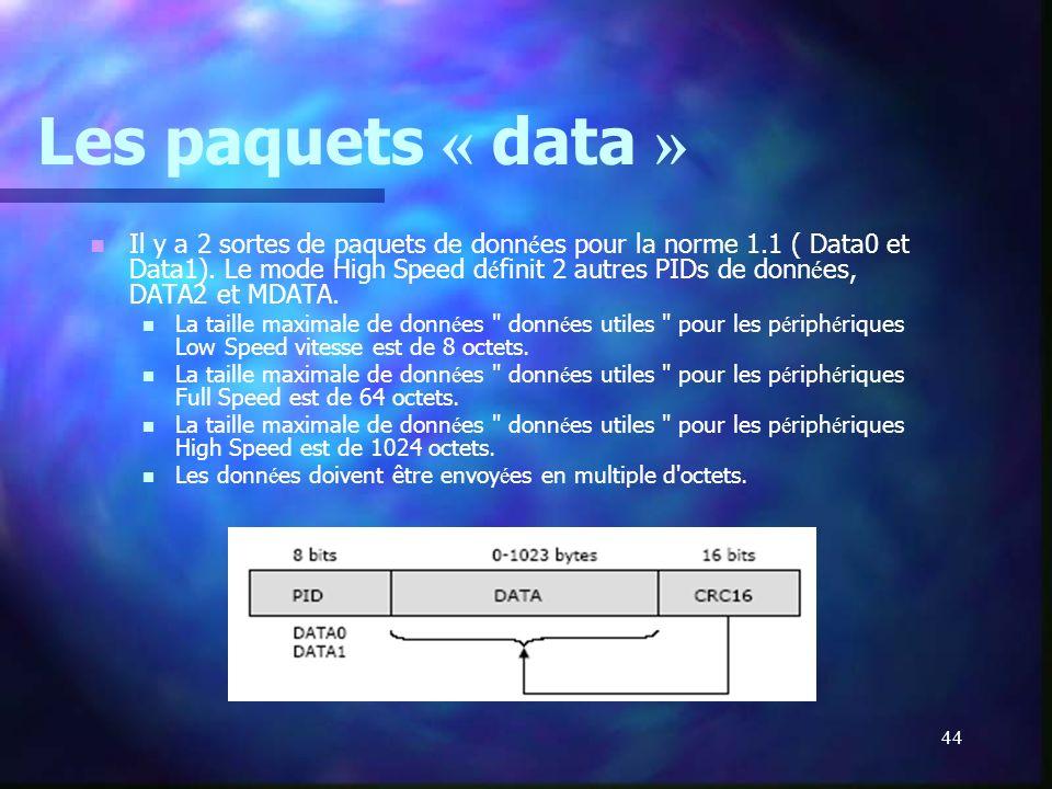 44 Les paquets « data » Il y a 2 sortes de paquets de donn é es pour la norme 1.1 ( Data0 et Data1). Le mode High Speed d é finit 2 autres PIDs de don