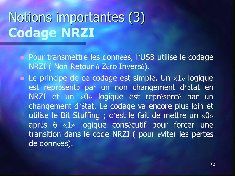 52 Notions importantes (3) Notions importantes (3) Codage NRZI Pour transmettre les donn é es, l USB utilise le codage NRZI ( Non Retour à Z é ro Inve