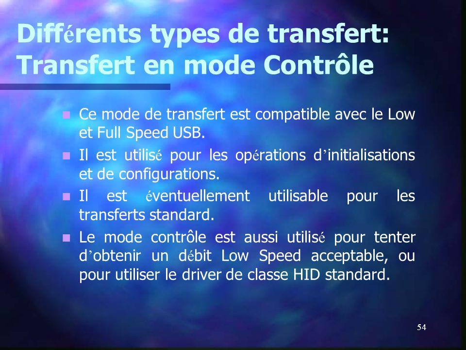 54 Diff é rents types de transfert: Transfert en mode Contrôle Ce mode de transfert est compatible avec le Low et Full Speed USB. Il est utilis é pour