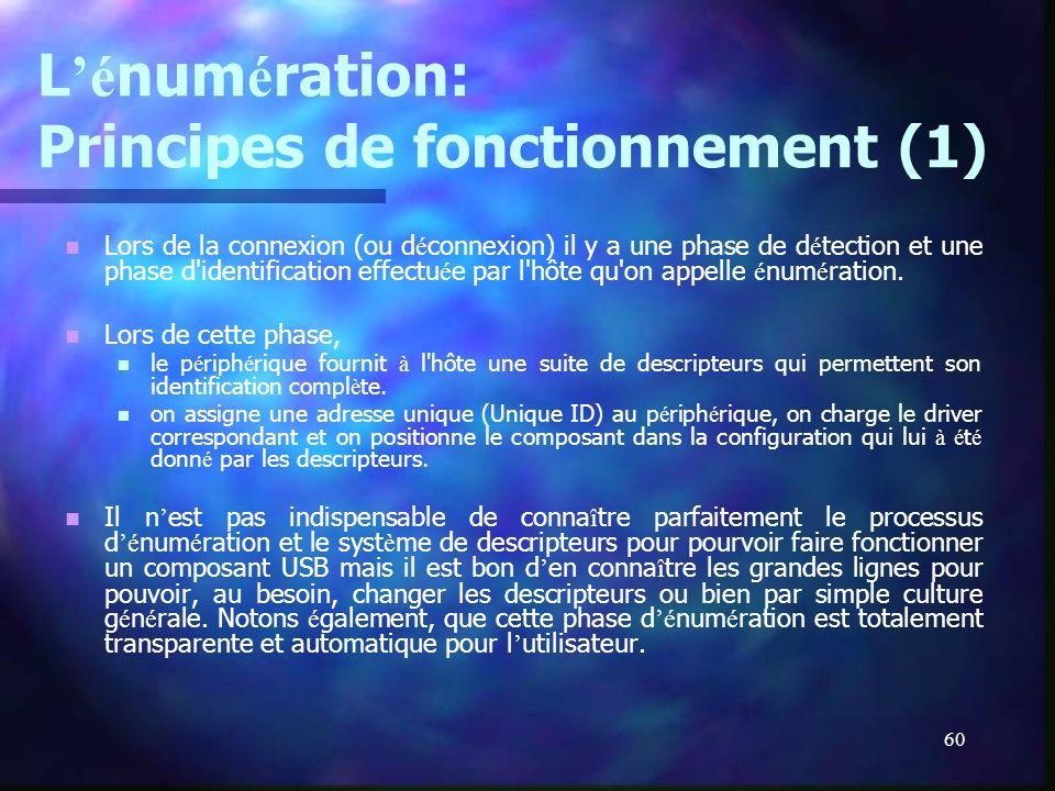 60 L é num é ration: Principes de fonctionnement (1) Lors de la connexion (ou d é connexion) il y a une phase de d é tection et une phase d'identifica