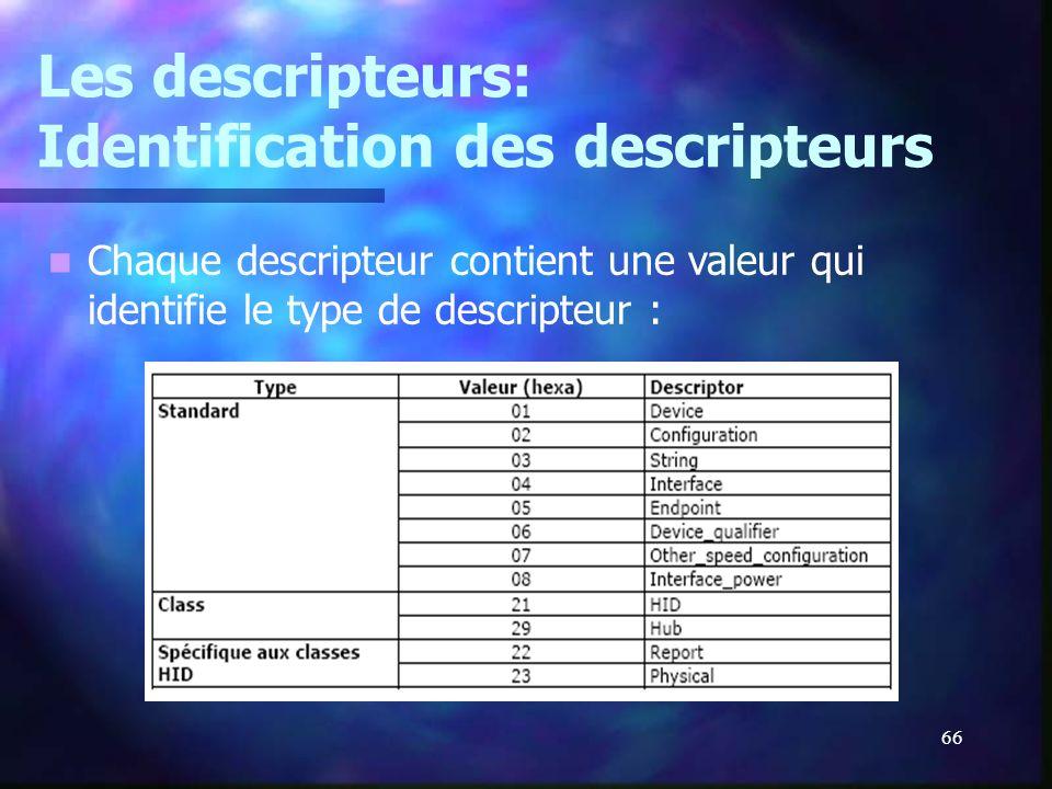 66 Les descripteurs: Identification des descripteurs Chaque descripteur contient une valeur qui identifie le type de descripteur :