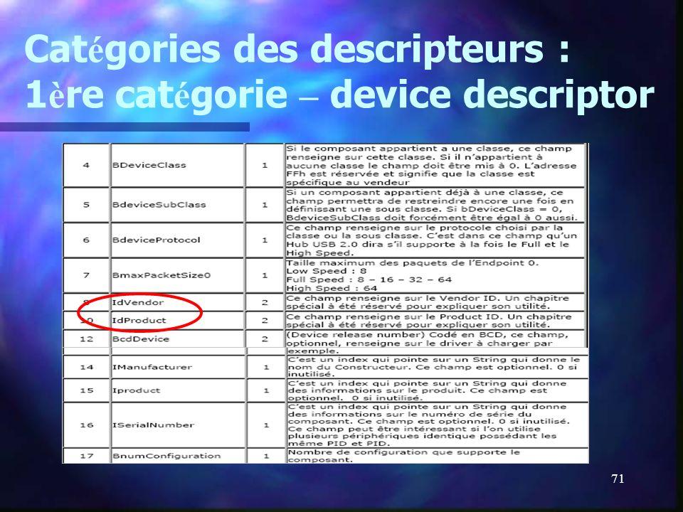 71 Cat é gories des descripteurs : 1 è re cat é gorie – device descriptor