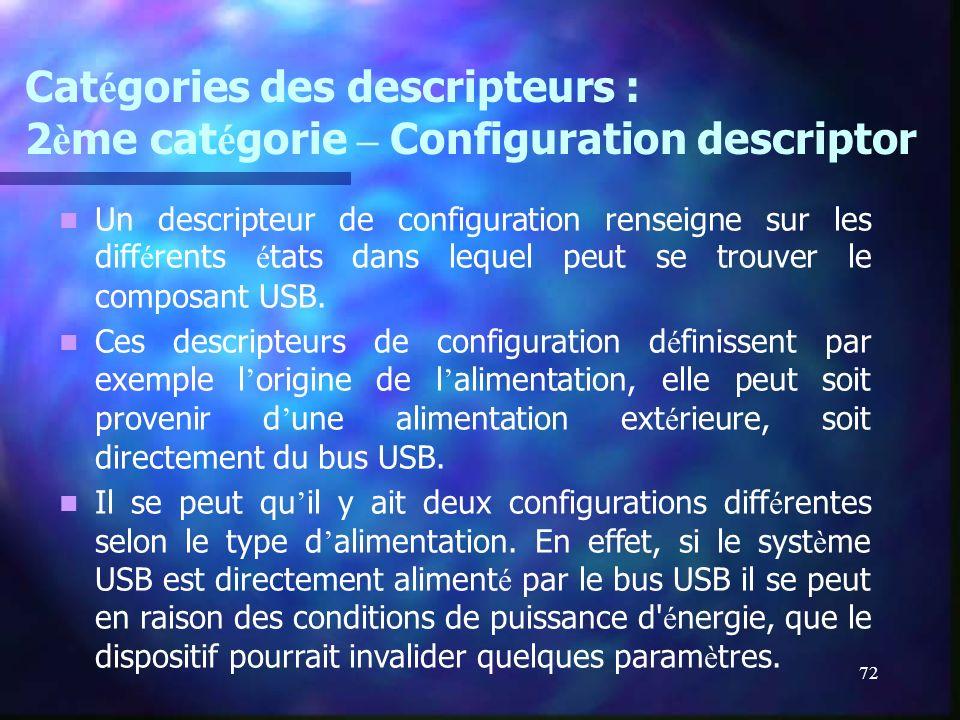 72 Cat é gories des descripteurs : 2 è me cat é gorie – Configuration descriptor Un descripteur de configuration renseigne sur les diff é rents é tats