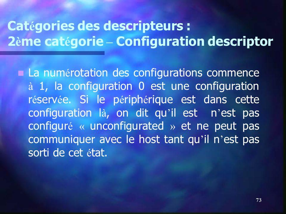 73 Cat é gories des descripteurs : 2 è me cat é gorie – Configuration descriptor La num é rotation des configurations commence à 1, la configuration 0