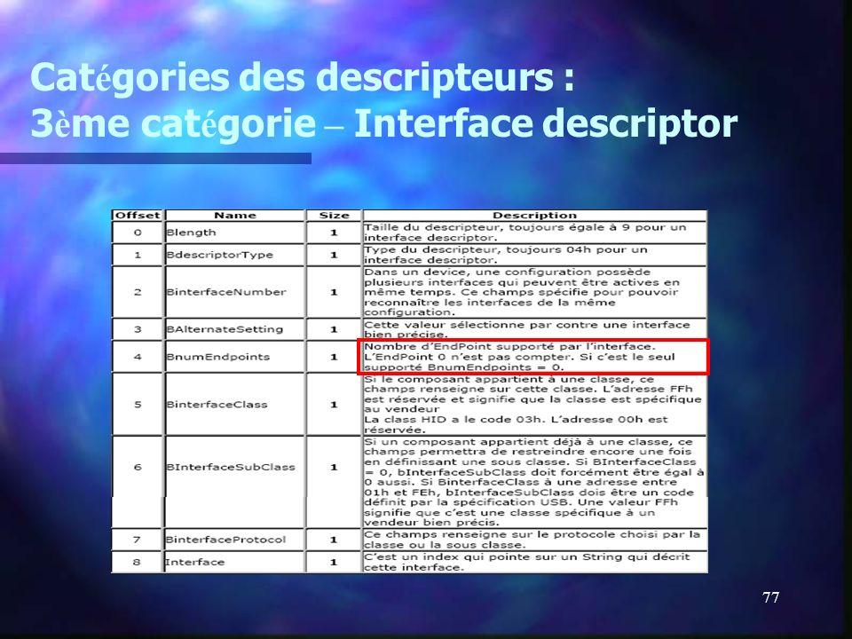77 Cat é gories des descripteurs : 3 è me cat é gorie – Interface descriptor
