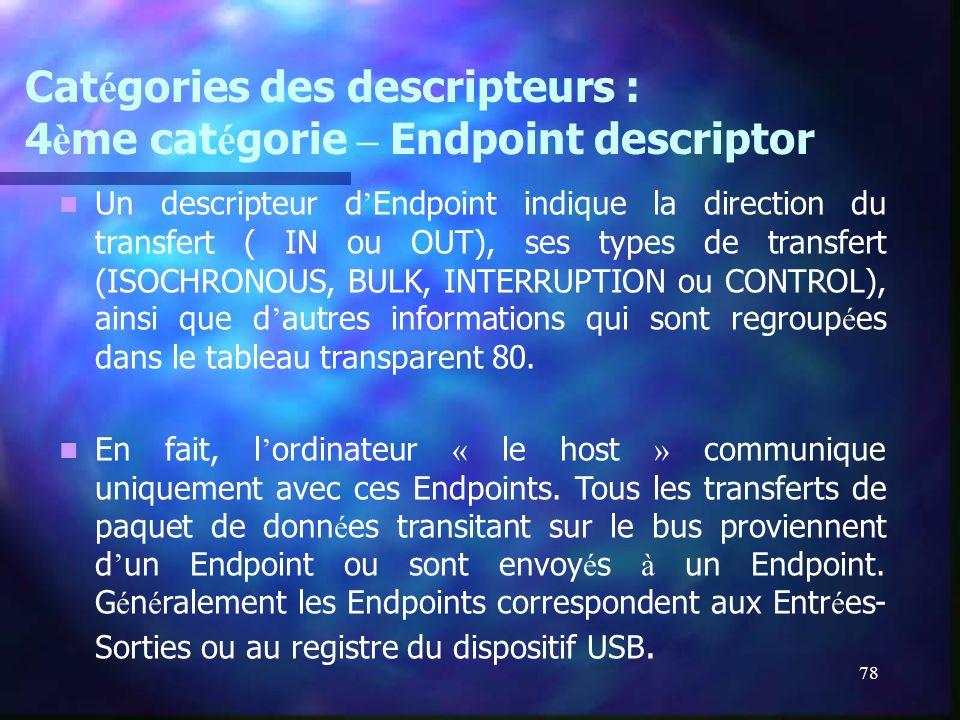 78 Cat é gories des descripteurs : 4 è me cat é gorie – Endpoint descriptor Un descripteur d Endpoint indique la direction du transfert ( IN ou OUT),